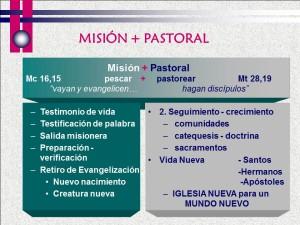 Mision-pastoral